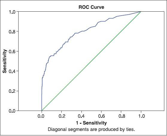 conclusion hypothyroidism paper research